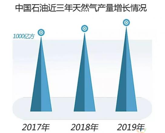 QQ浏览器截图20200113134525.png